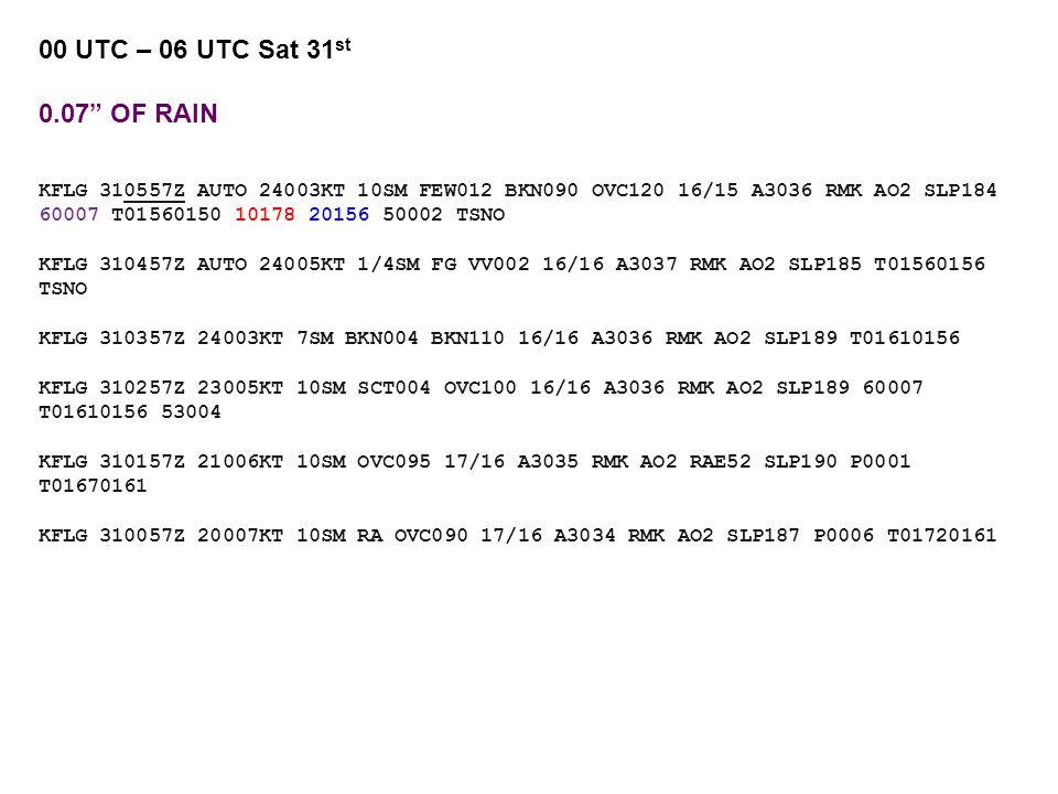 00 UTC – 06 UTC Sat 31 st 0.07 OF RAIN KFLG 310557Z AUTO 24003KT 10SM FEW012 BKN090 OVC120 16/15 A3036 RMK AO2 SLP184 60007 T01560150 10178 20156 50002 TSNO KFLG 310457Z AUTO 24005KT 1/4SM FG VV002 16/16 A3037 RMK AO2 SLP185 T01560156 TSNO KFLG 310357Z 24003KT 7SM BKN004 BKN110 16/16 A3036 RMK AO2 SLP189 T01610156 KFLG 310257Z 23005KT 10SM SCT004 OVC100 16/16 A3036 RMK AO2 SLP189 60007 T01610156 53004 KFLG 310157Z 21006KT 10SM OVC095 17/16 A3035 RMK AO2 RAE52 SLP190 P0001 T01670161 KFLG 310057Z 20007KT 10SM RA OVC090 17/16 A3034 RMK AO2 SLP187 P0006 T01720161