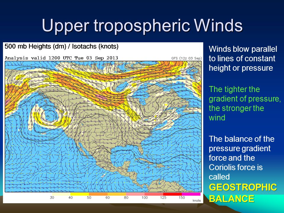 Upper tropospheric Winds Winds blow parallel to lines of constant height or pressure The tighter the gradient of pressure, the stronger the wind GEOSTROPHIC BALANCE The balance of the pressure gradient force and the Coriolis force is called GEOSTROPHIC BALANCE