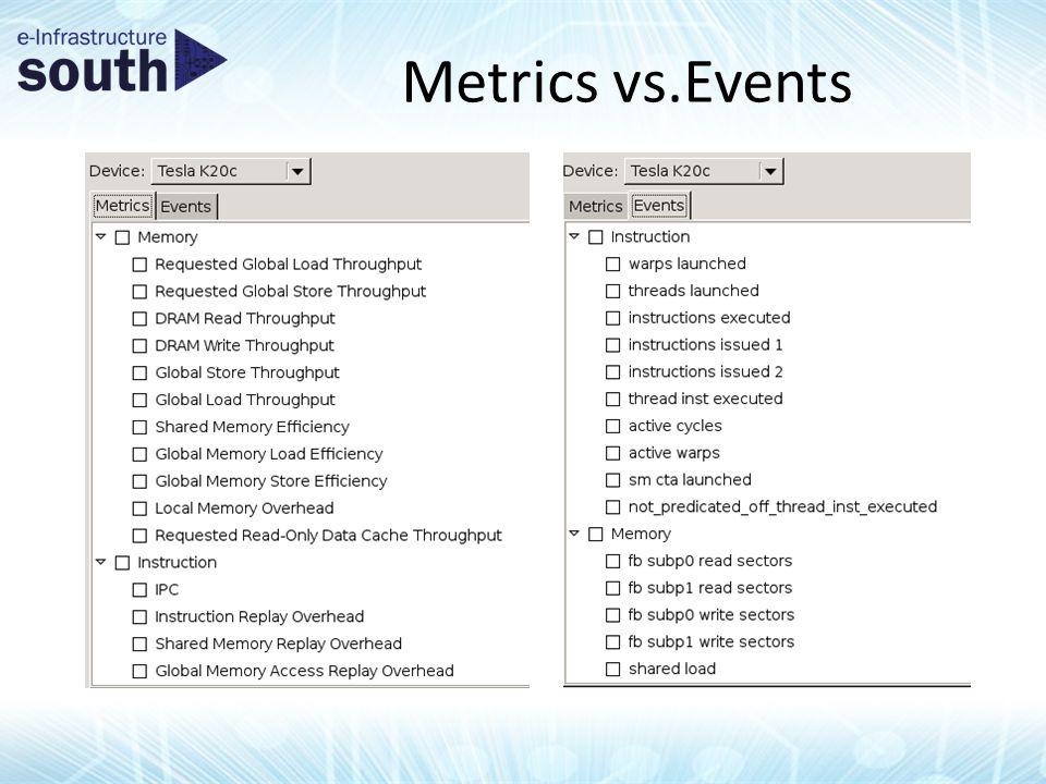 Metrics vs.Events