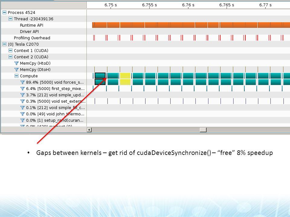 Gaps between kernels – get rid of cudaDeviceSynchronize() – free 8% speedup