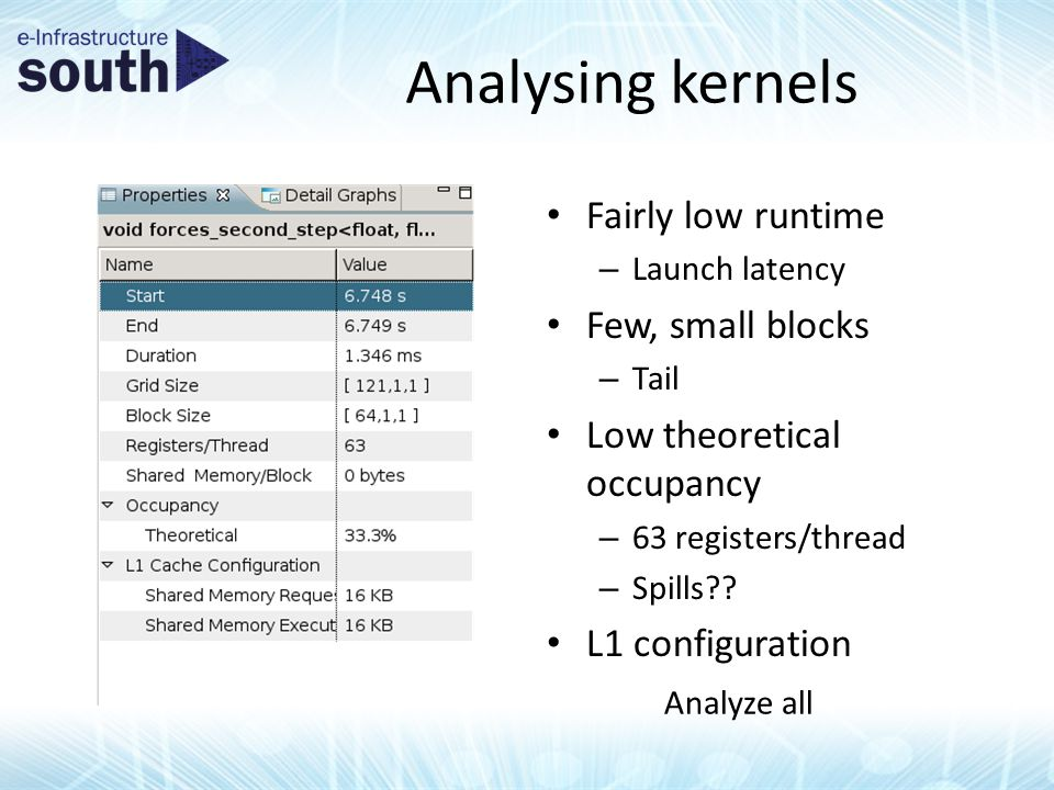 Analysing kernels Fairly low runtime – Launch latency Few, small blocks – Tail Low theoretical occupancy – 63 registers/thread – Spills .