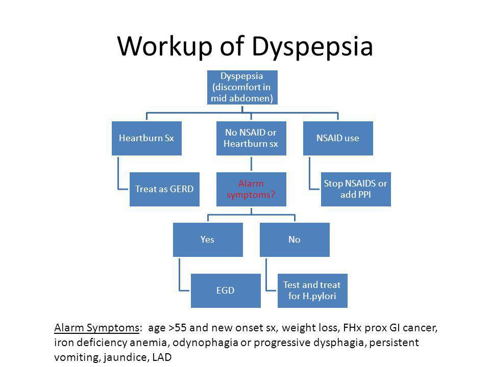 Workup of Dyspepsia Dyspepsia (discomfort in mid abdomen) Heartburn Sx Treat as GERD No NSAID or Heartburn sx Alarm symptoms? Yes EGD No Test and trea