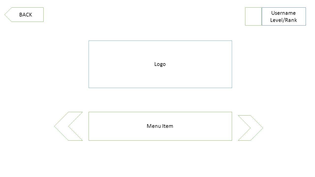 XXX.X BPM @ [X], PAUSE Username Level/Rank / / <HP><HP> Combo