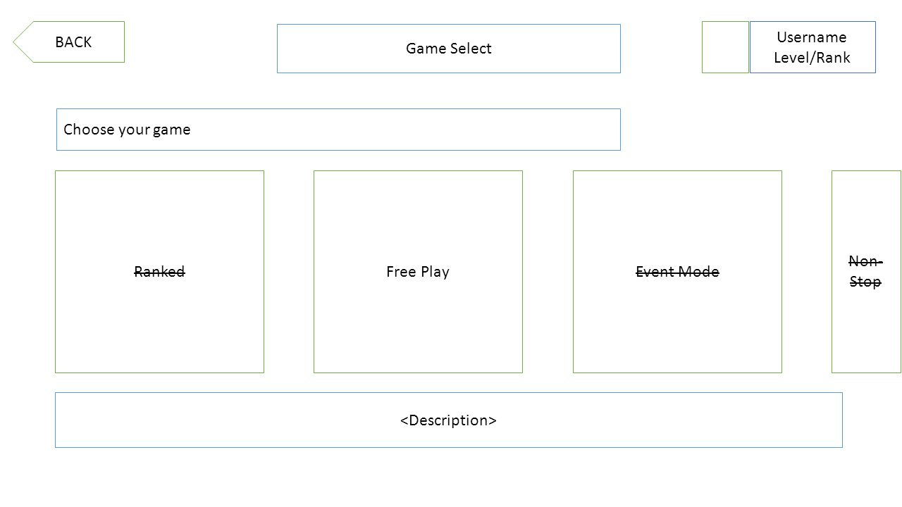 BACK Username Level/Rank BeatsTechnikaSquare Mode Select Choose your playstyle and difficulty level