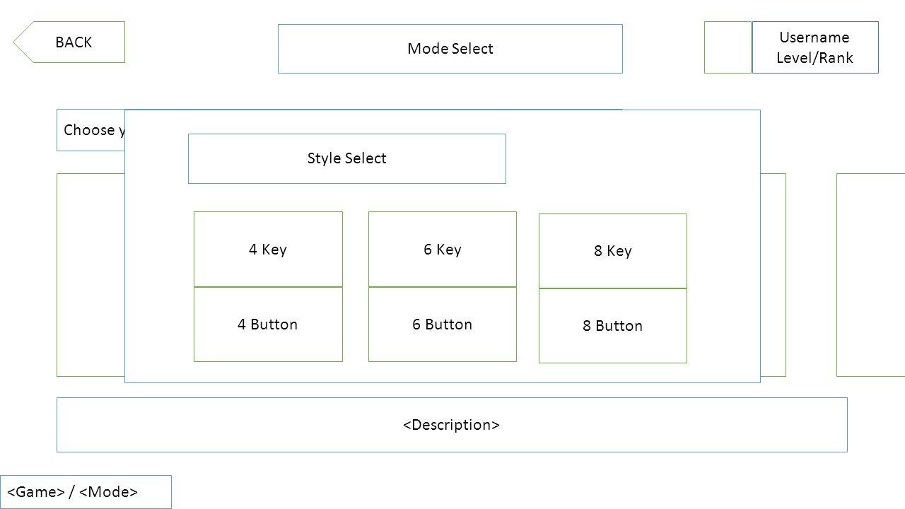 PAUSE Username Level/Rank XXX.X BPM @ [X], - <HP><HP> Combo