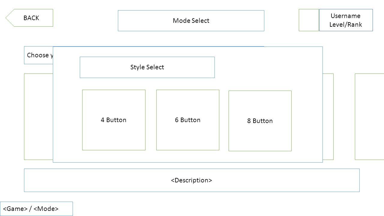 BACK Username Level/Rank Music Select (Album art?) Length: BPM: Designer: Comments: SELECT / /