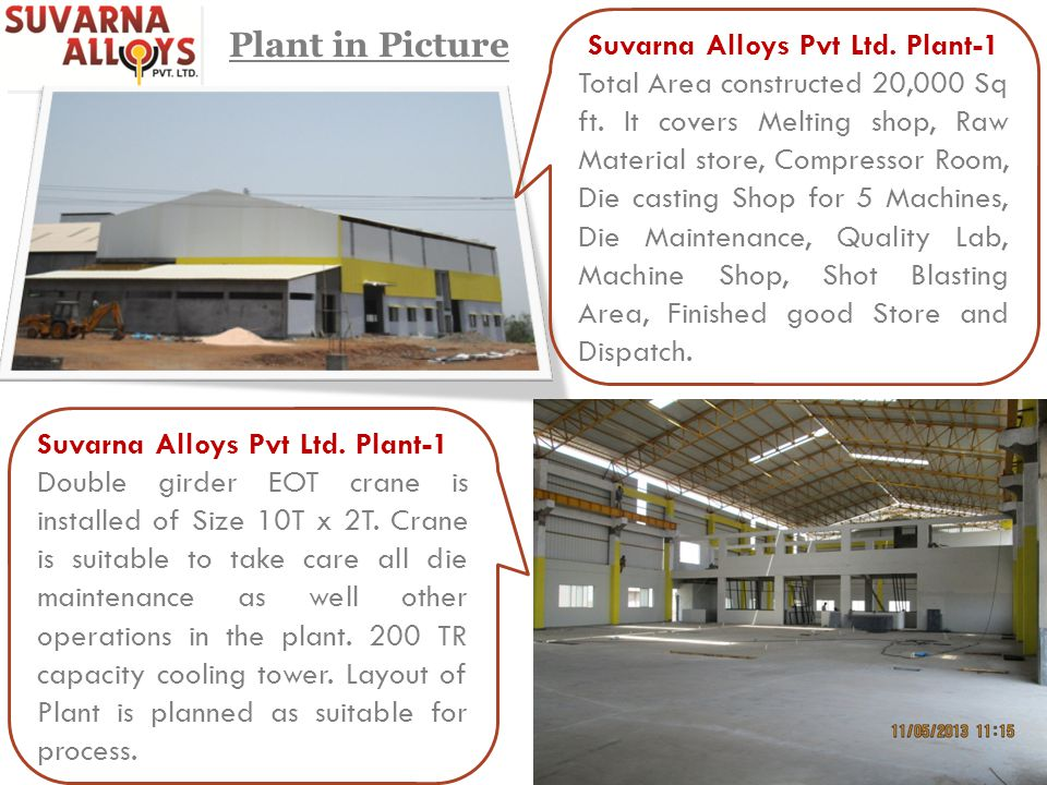 Suvarna Alloys Pvt Ltd. Plant-1 Total Area constructed 20,000 Sq ft. It covers Melting shop, Raw Material store, Compressor Room, Die casting Shop for