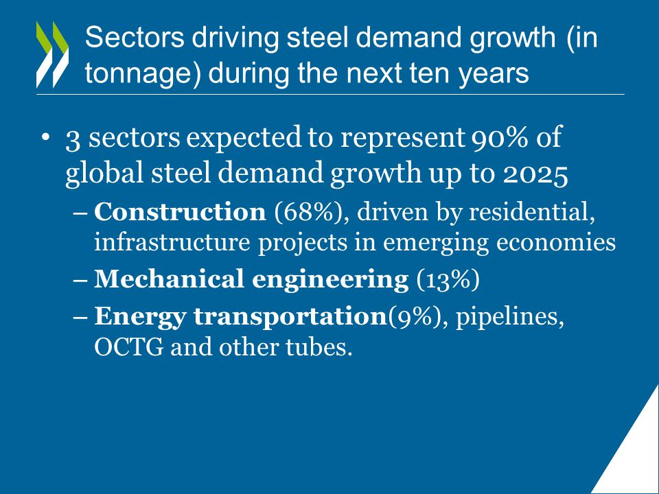 Sectors driving steel demand growth (in tonnage) during the next ten years 3 sectors expected to represent 90% of global steel demand growth up to 2025 – Construction (68%), driven by residential, infrastructure projects in emerging economies – Mechanical engineering (13%) – Energy transportation(9%), pipelines, OCTG and other tubes.