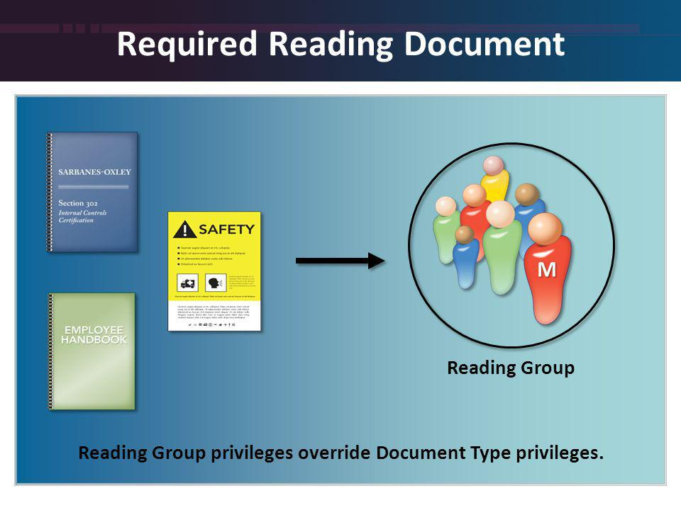 Required Reading Document Reading Group Reading Group privileges override Document Type privileges.