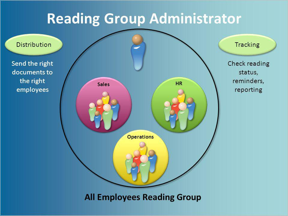 All Employees Reading Group Sales Operations HR Reading Group Administrator Distribution Tracking Send the right documents to the right employees Check reading status, reminders, reporting