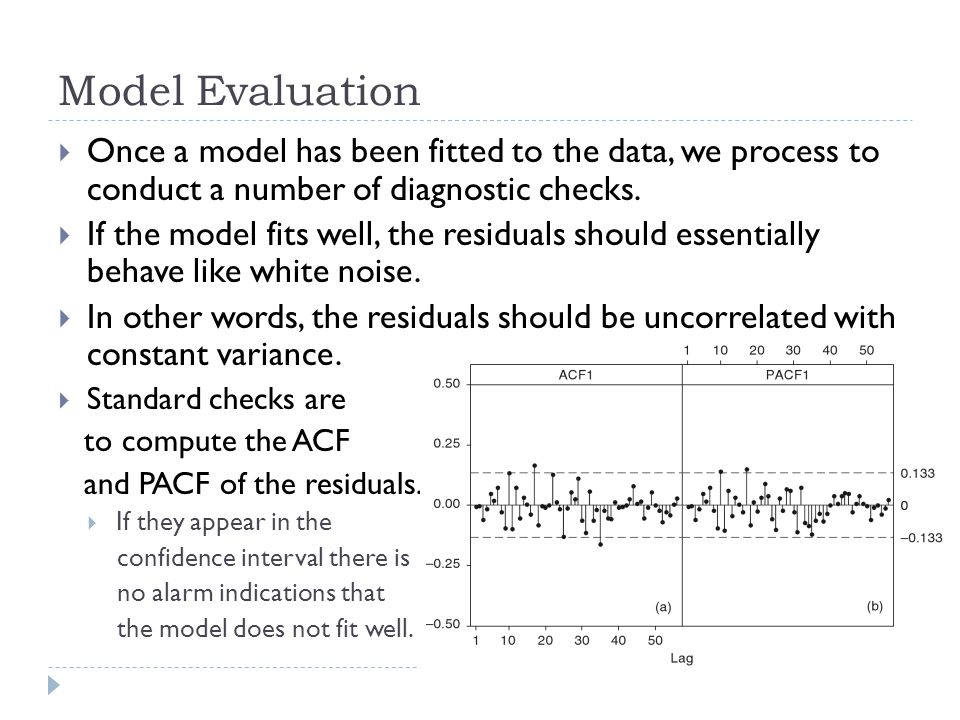 Model Evaluation Once a model has been fitted to the data, we process to conduct a number of diagnostic checks. If the model fits well, the residuals