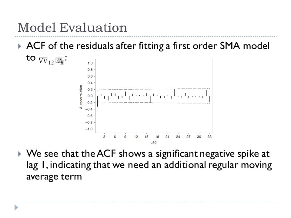 Model Evaluation ACF of the residuals after fitting a first order SMA model to : We see that the ACF shows a significant negative spike at lag 1, indi