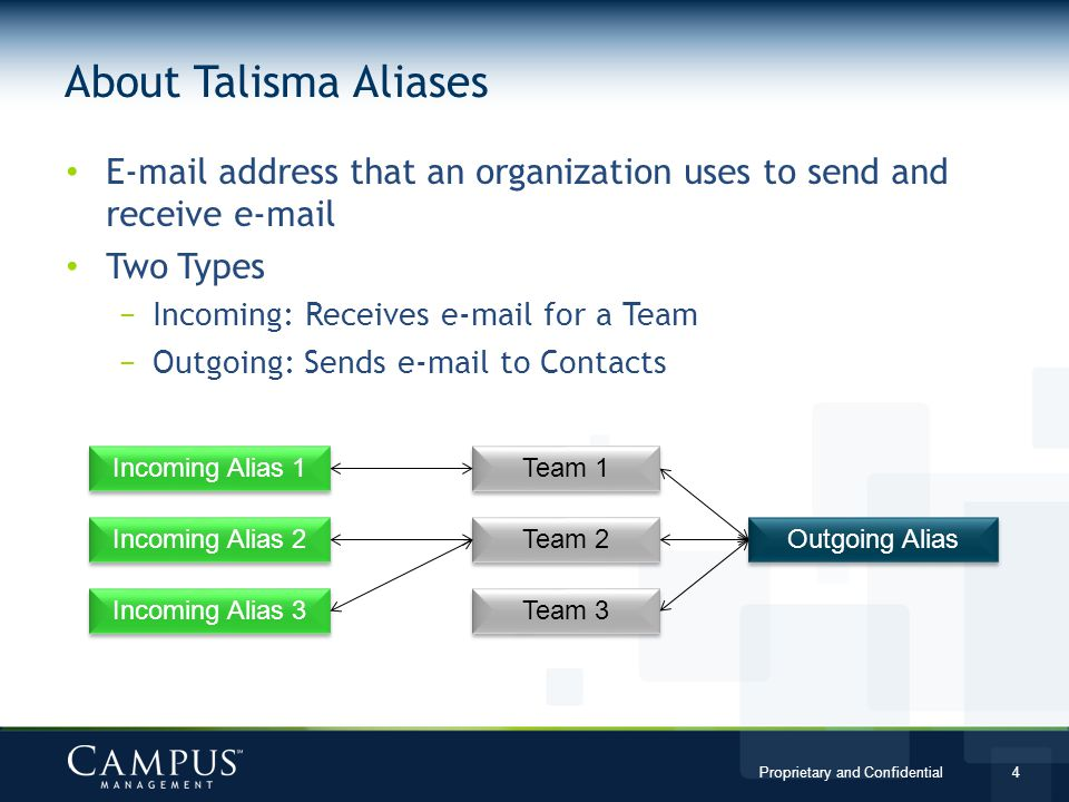 Proprietary and Confidential 4 E-mail address that an organization uses to send and receive e-mail Two Types Incoming: Receives e-mail for a Team Outgoing: Sends e-mail to Contacts About Talisma Aliases Incoming Alias 1 Outgoing Alias Team 1 Incoming Alias 2 Incoming Alias 3 Team 2 Team 3