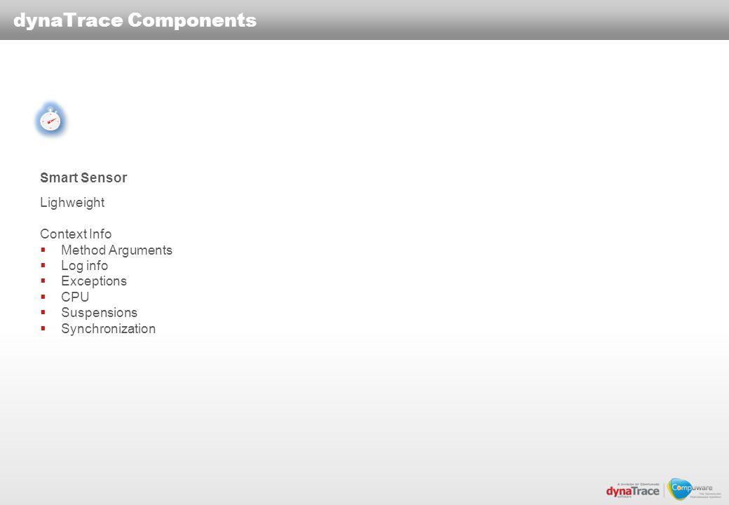Smart Sensor Lighweight Context Info Method Arguments Log info Exceptions CPU Suspensions Synchronization dynaTrace Components