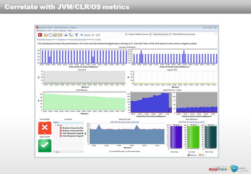 Correlate with JVM/CLR/OS metrics