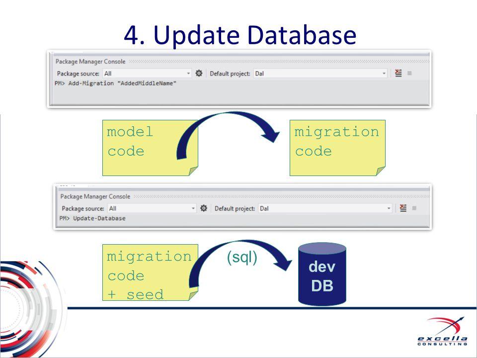 migration code 4. Update Database model code migration code + seed dev DB (sql)