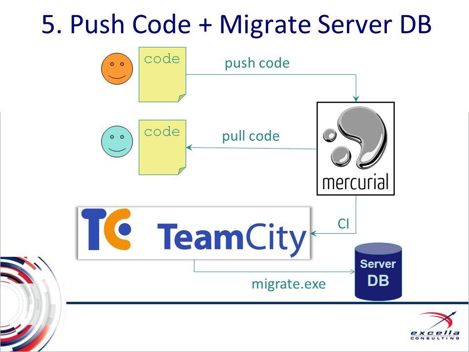 5. Push Code + Migrate Server DB code push code CI code pull code migrate.exe Server DB