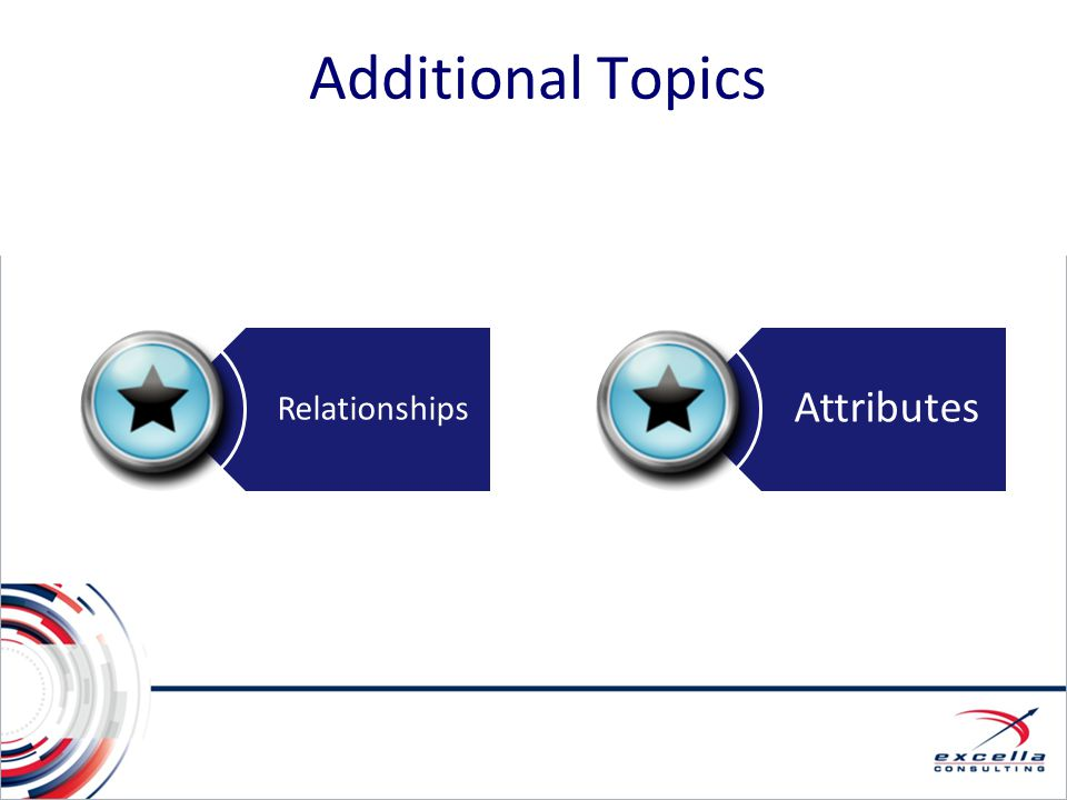 Additional Topics Relationships Attributes