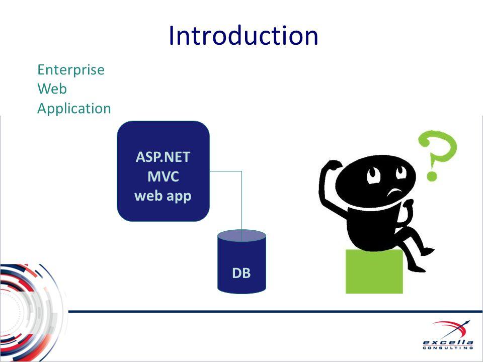 Introduction ASP.NET MVC web app DB Enterprise Web Application
