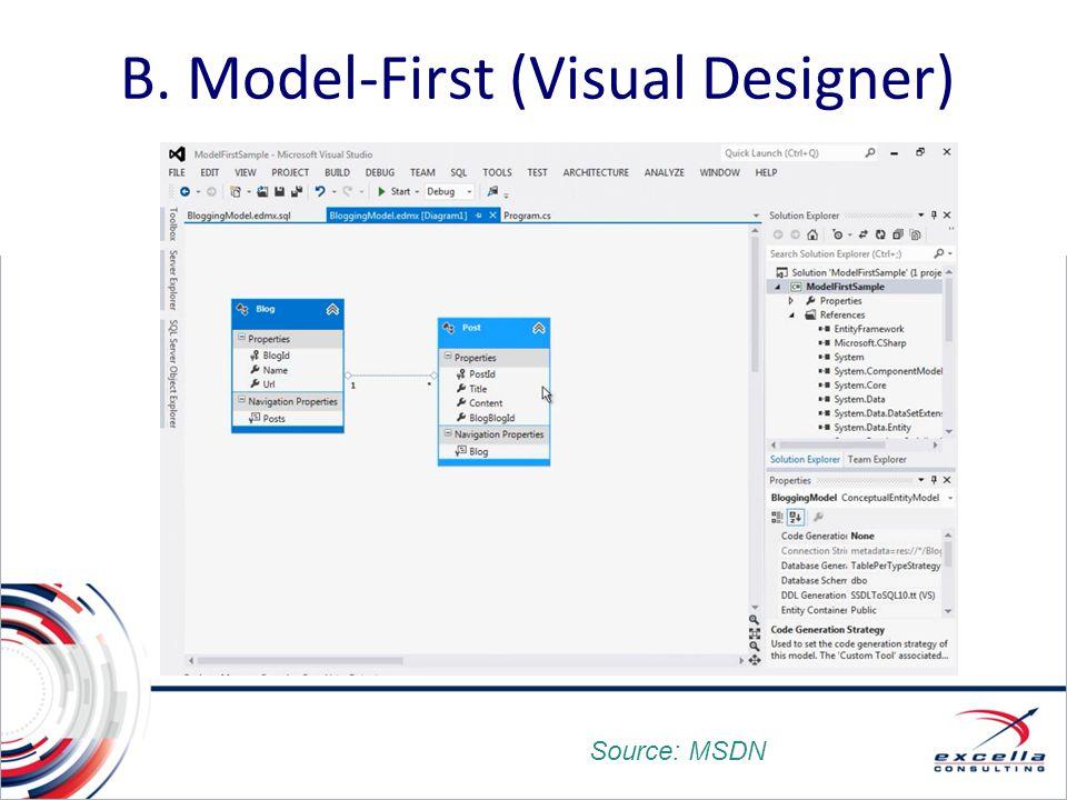 B. Model-First (Visual Designer) Source: MSDN