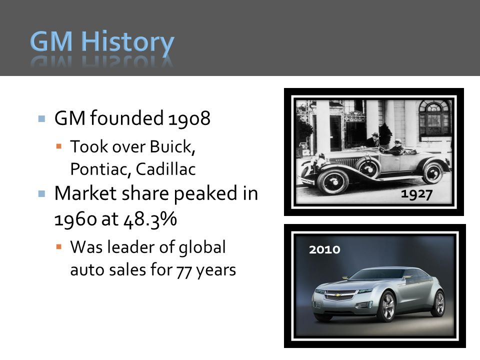 2010 1927 GM founded 1908 Took over Buick, Pontiac, Cadillac Market share peaked in 1960 at 48.3% Was leader of global auto sales for 77 years