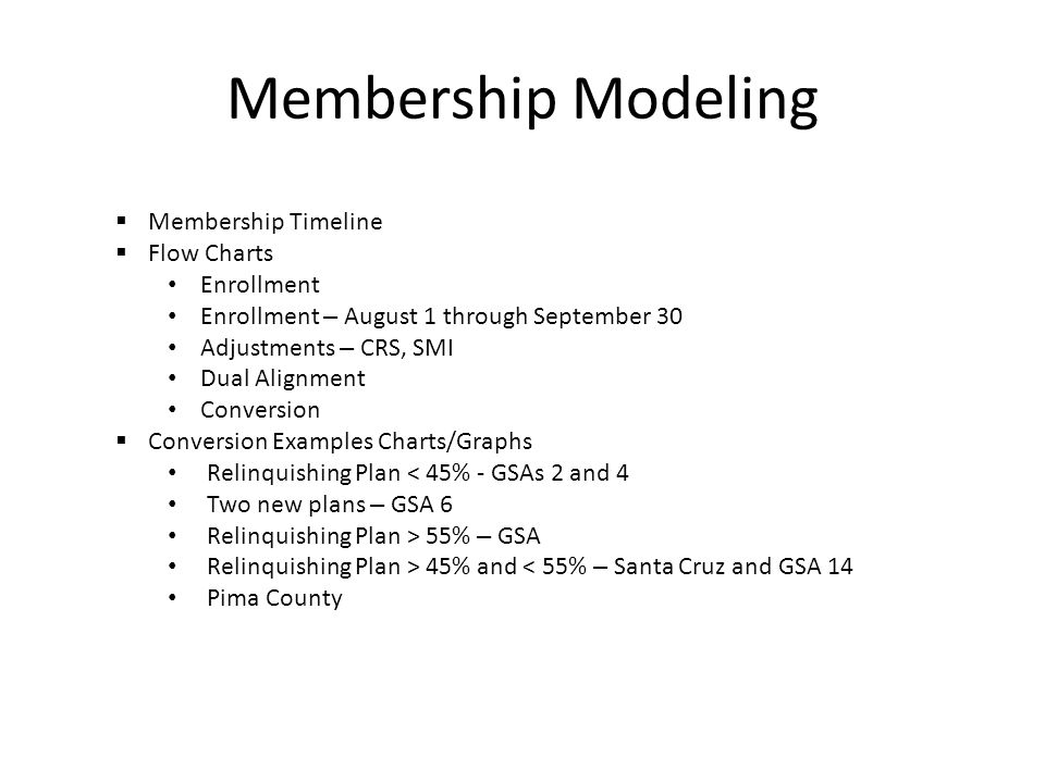Membership Modeling Membership Timeline Flow Charts Enrollment Enrollment – August 1 through September 30 Adjustments – CRS, SMI Dual Alignment Conversion Conversion Examples Charts/Graphs Relinquishing Plan < 45% - GSAs 2 and 4 Two new plans – GSA 6 Relinquishing Plan > 55% – GSA Relinquishing Plan > 45% and < 55% – Santa Cruz and GSA 14 Pima County
