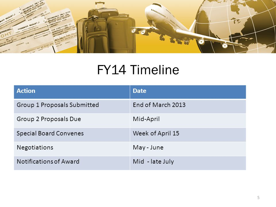 FY14 Timeline ActionDate Group 1 Proposals SubmittedEnd of March 2013 Group 2 Proposals DueMid-April Special Board ConvenesWeek of April 15 NegotiationsMay - June Notifications of AwardMid - late July 5