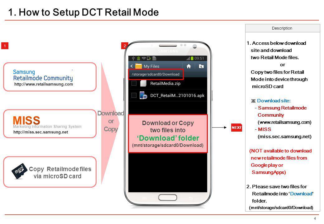 25 1.Touch Samsung DCT Retailmode icon 2. Tap Configuration profiles Description 12 3.