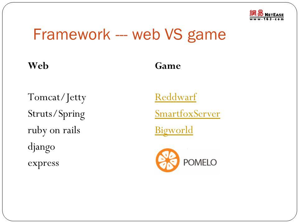 Framework --- web VS game Web Tomcat/Jetty Struts/Spring ruby on rails django express Game Reddwarf SmartfoxServer Bigworld