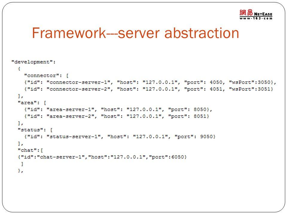 Framework---server abstraction