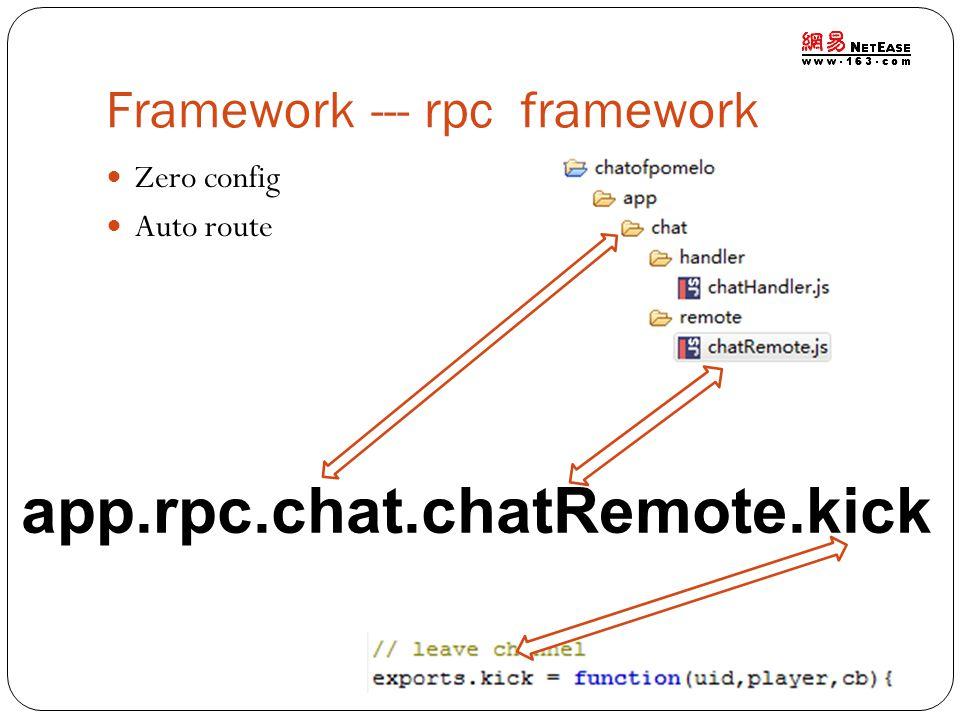 Framework --- rpc framework Zero config Auto route app.rpc.chat.chatRemote.kick