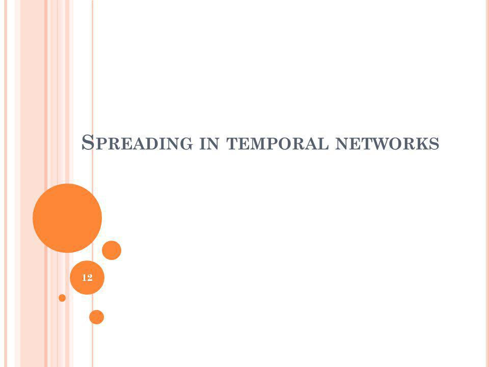 S PREADING IN TEMPORAL NETWORKS 12