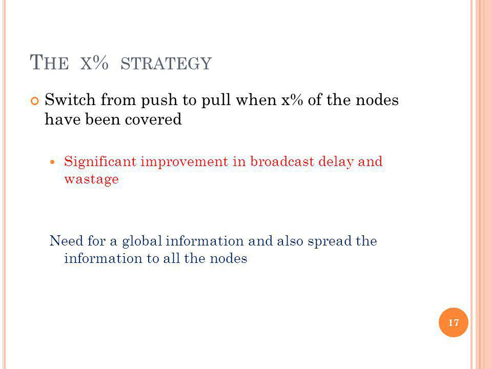 T HE X % STRATEGY Switch from push to pull when x% of the nodes have been covered Significant improvement in broadcast delay and wastage Need for a global information and also spread the information to all the nodes 17