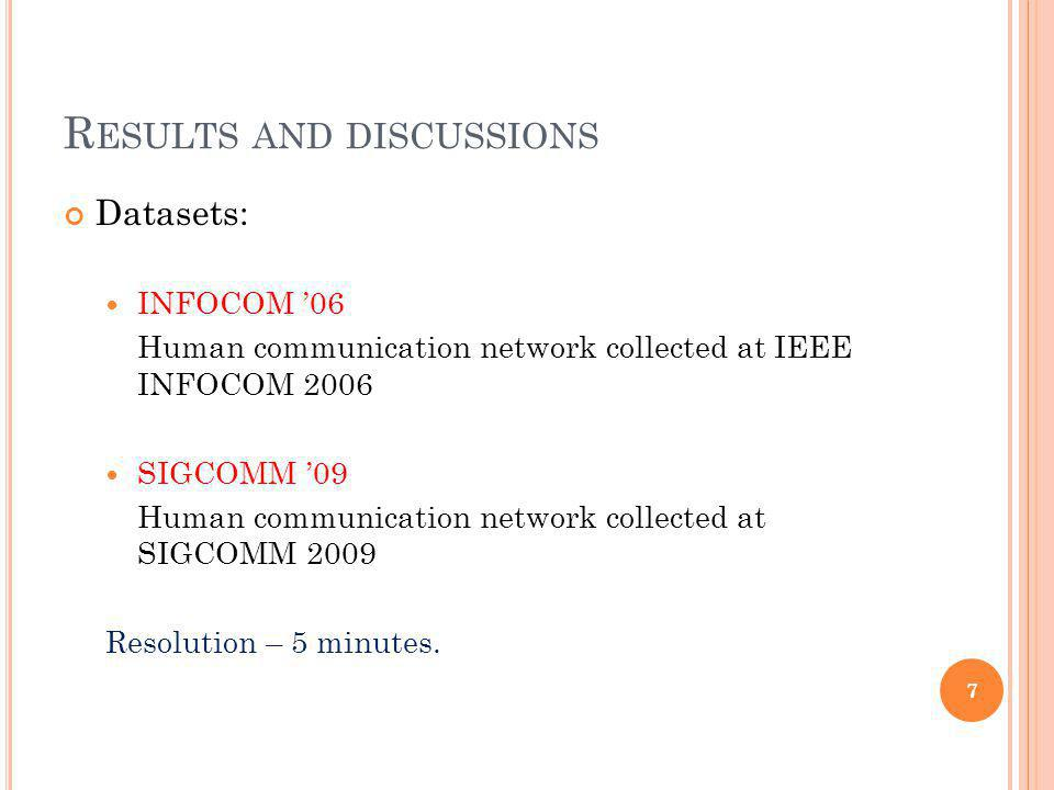 R ESULTS AND DISCUSSIONS Datasets: INFOCOM 06 Human communication network collected at IEEE INFOCOM 2006 SIGCOMM 09 Human communication network collec