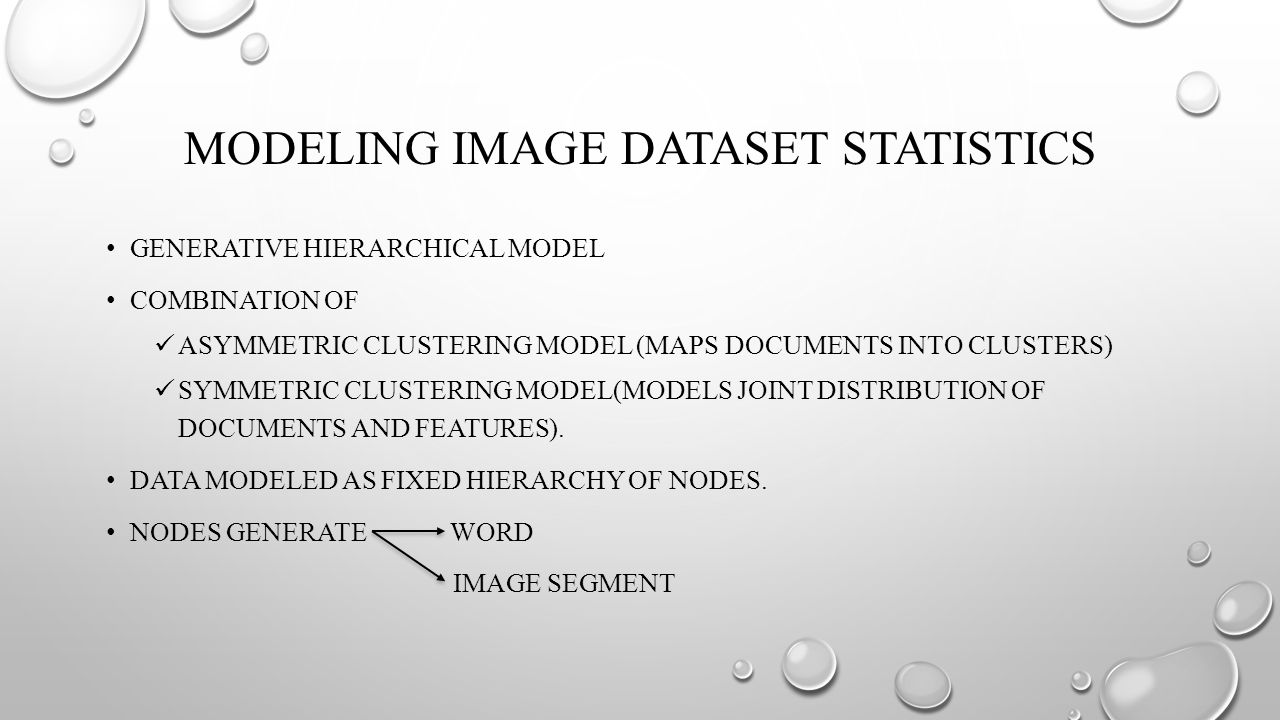 MODELING IMAGE DATASET STATISTICS GENERATIVE HIERARCHICAL MODEL COMBINATION OF ASYMMETRIC CLUSTERING MODEL (MAPS DOCUMENTS INTO CLUSTERS) SYMMETRIC CLUSTERING MODEL(MODELS JOINT DISTRIBUTION OF DOCUMENTS AND FEATURES).