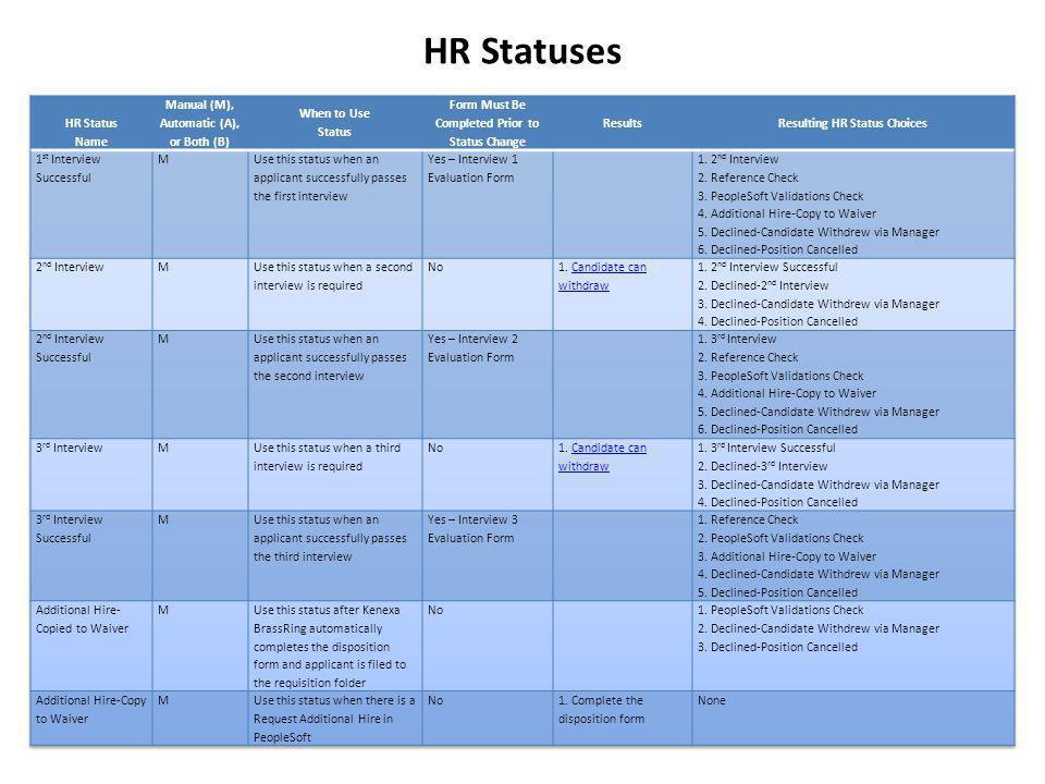 HR Statuses