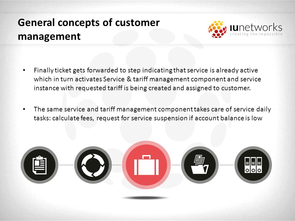 General concepts of customer management Payments module takes care for registering payments to accounts