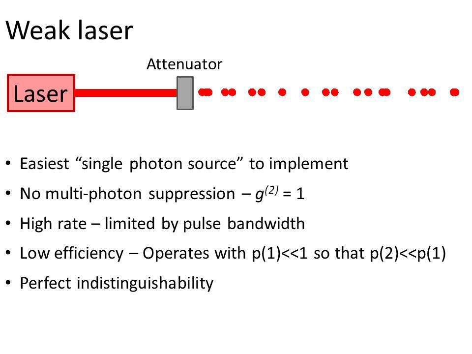 Weak laser Easiest single photon source to implement No multi-photon suppression – g (2) = 1 High rate – limited by pulse bandwidth Low efficiency – O