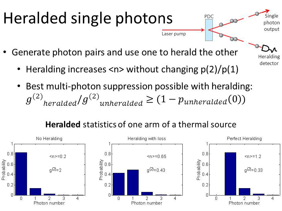 Heralded single photons Heralding detector Single photon output Heralded statistics of one arm of a thermal source