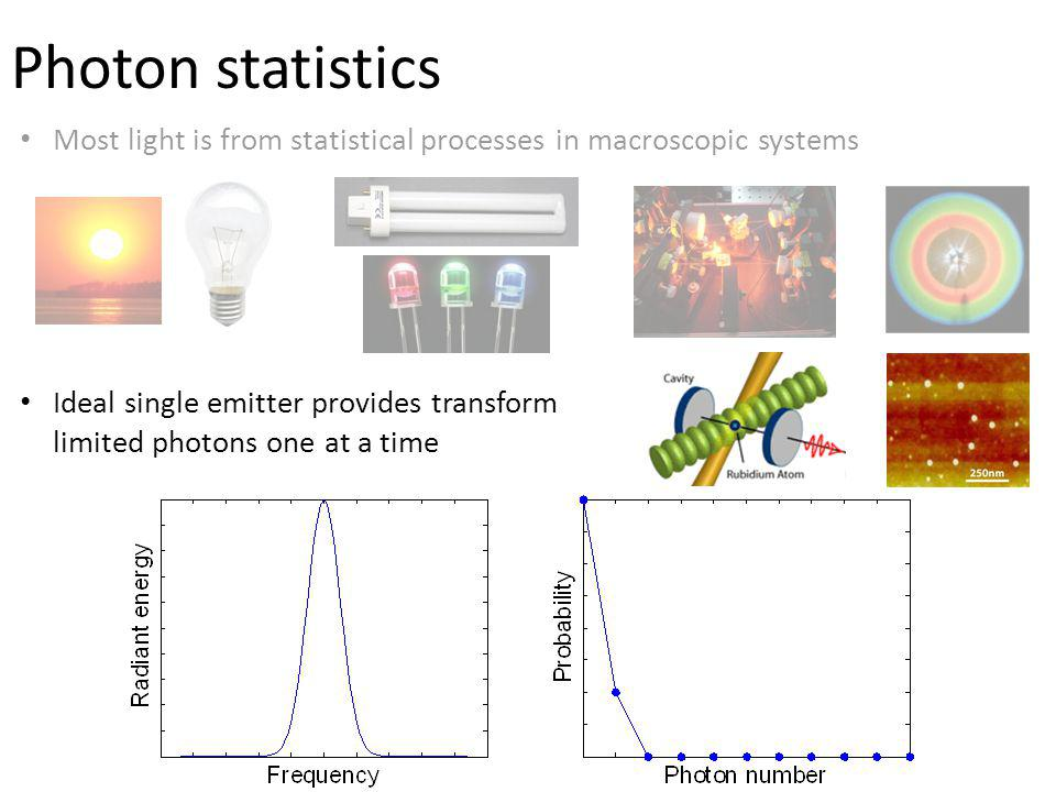 Photon statistics Most light is from statistical processes in macroscopic systems Ideal single emitter provides transform limited photons one at a tim