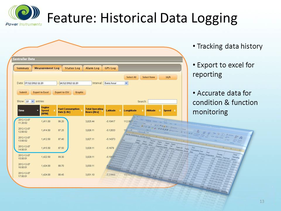 Feature: Historical Data Logging 13 Tracking data history Export to excel for reporting Accurate data for condition & function monitoring