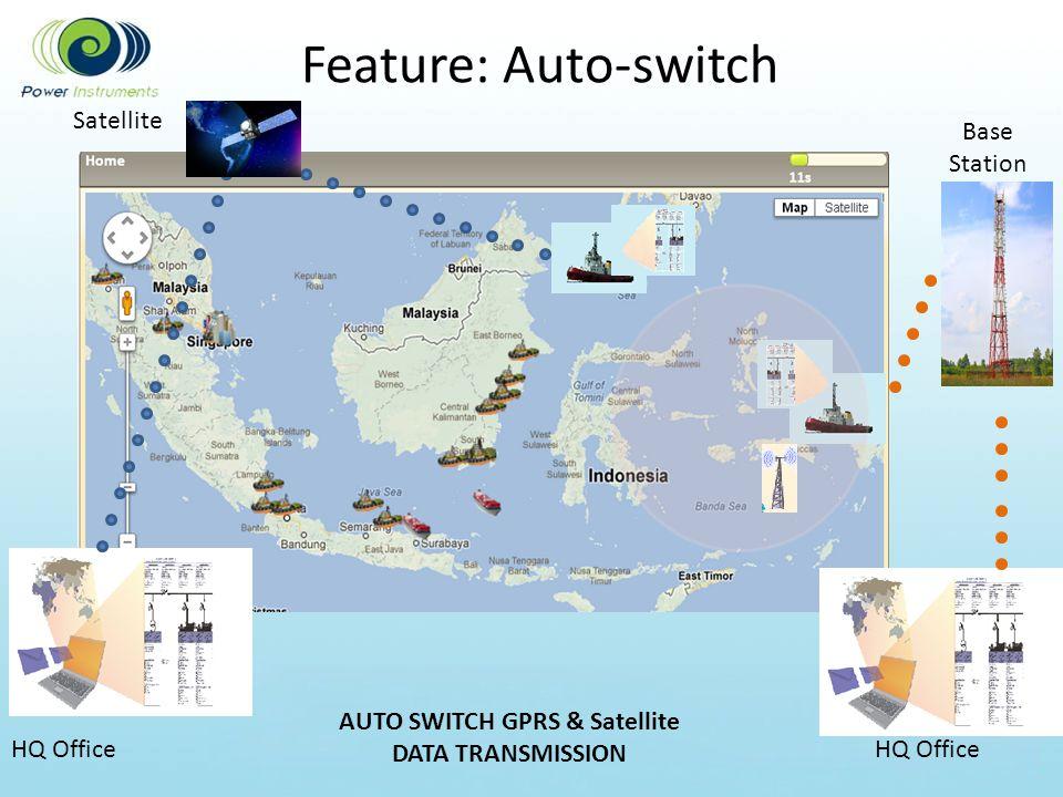 AUTO SWITCH GPRS & Satellite DATA TRANSMISSION Feature: Auto-switch HQ Office Satellite HQ Office Base Station