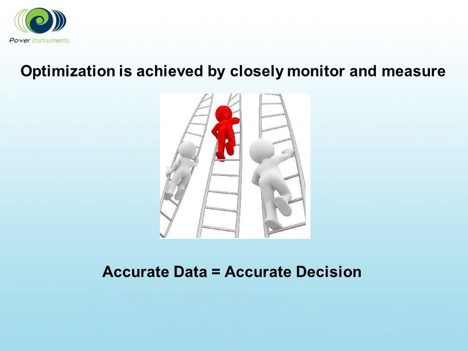 Optimization is achieved by closely monitor and measure Accurate Data = Accurate Decision