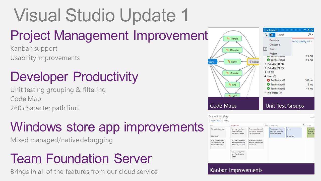 Kanban Improvements Visual Studio Update 1 Project Management Improvements Kanban support Usability improvements Developer Productivity Unit testing g