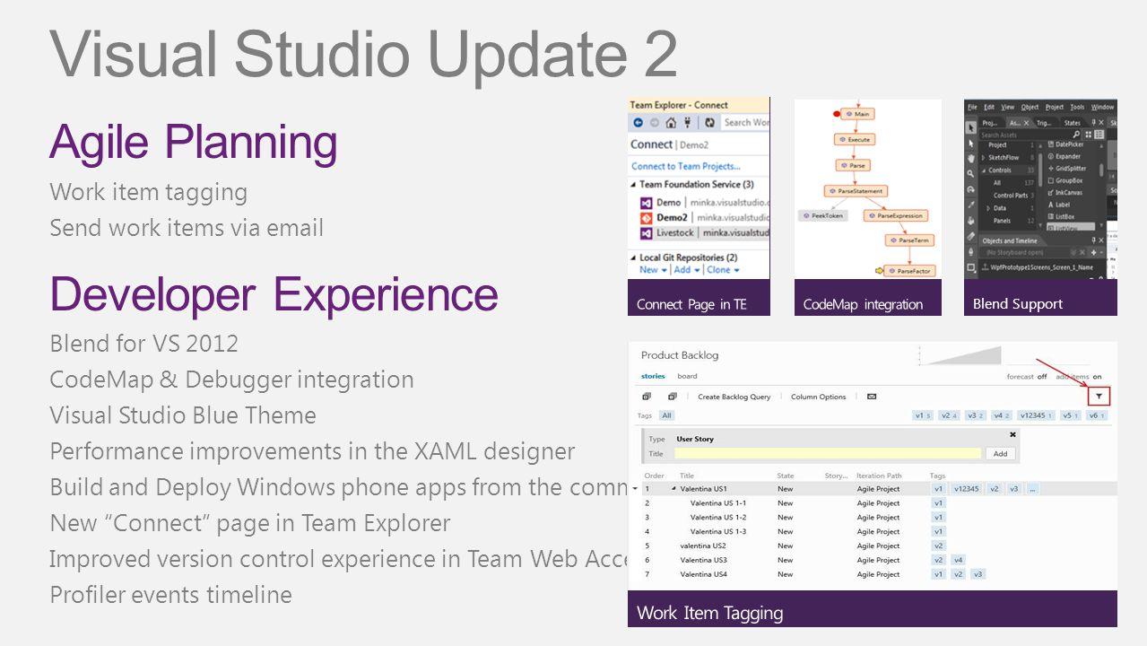 Agile Planning Work item tagging Send work items via email Developer Experience Blend for VS 2012 CodeMap & Debugger integration Visual Studio Blue Th