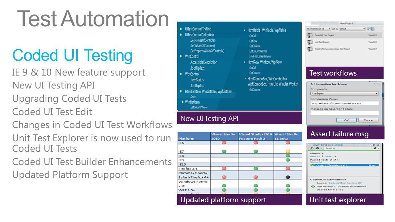 Test Automation Updated platform support Test workflows Unit test explorer Assert failure msg