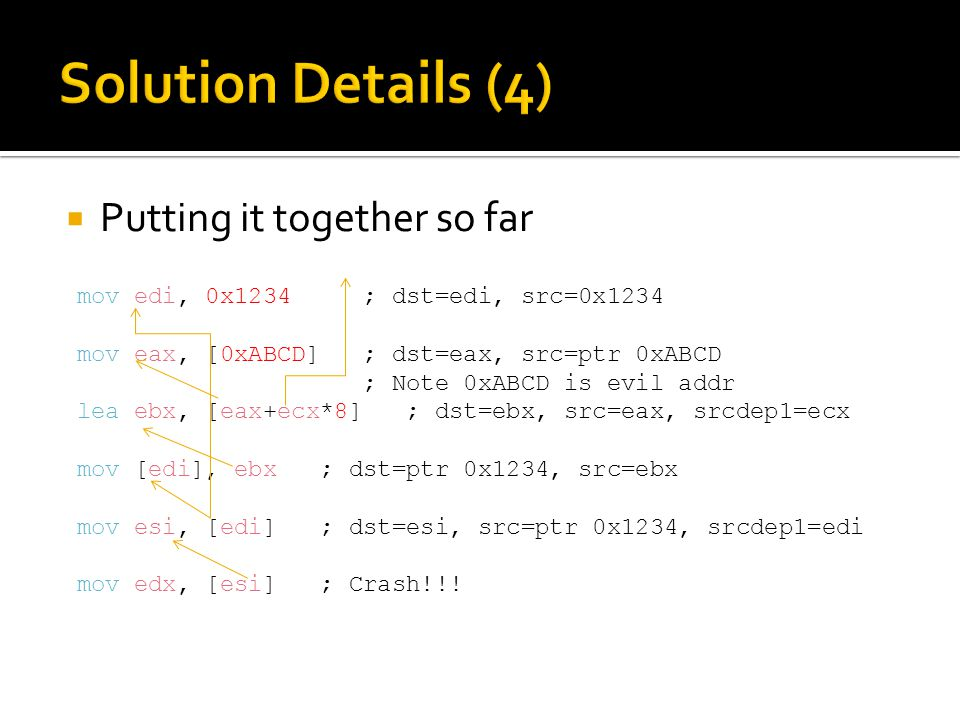 Putting it together so far mov edi, 0x1234 ; dst=edi, src=0x1234 mov eax, [0xABCD] ; dst=eax, src=ptr 0xABCD ; Note 0xABCD is evil addr lea ebx, [eax+ecx*8] ; dst=ebx, src=eax, srcdep1=ecx mov [edi], ebx ; dst=ptr 0x1234, src=ebx mov esi, [edi] ; dst=esi, src=ptr 0x1234, srcdep1=edi mov edx, [esi] ; Crash!!!