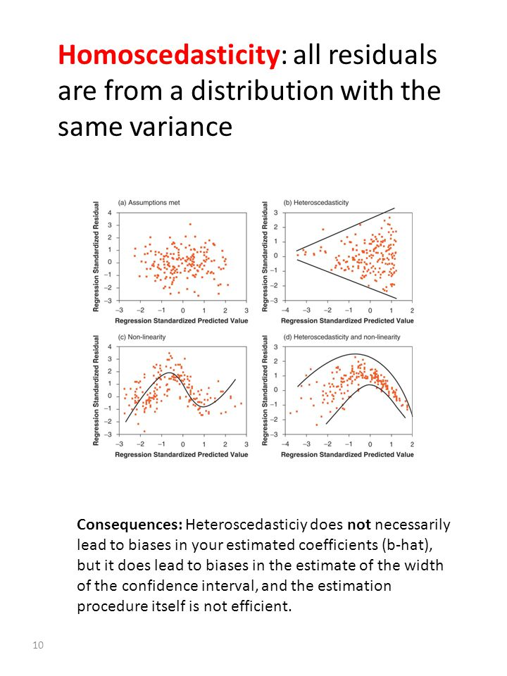 10 Homoscedasticity: all residuals are from a distribution with the same variance Consequences: Heteroscedasticiy does not necessarily lead to biases
