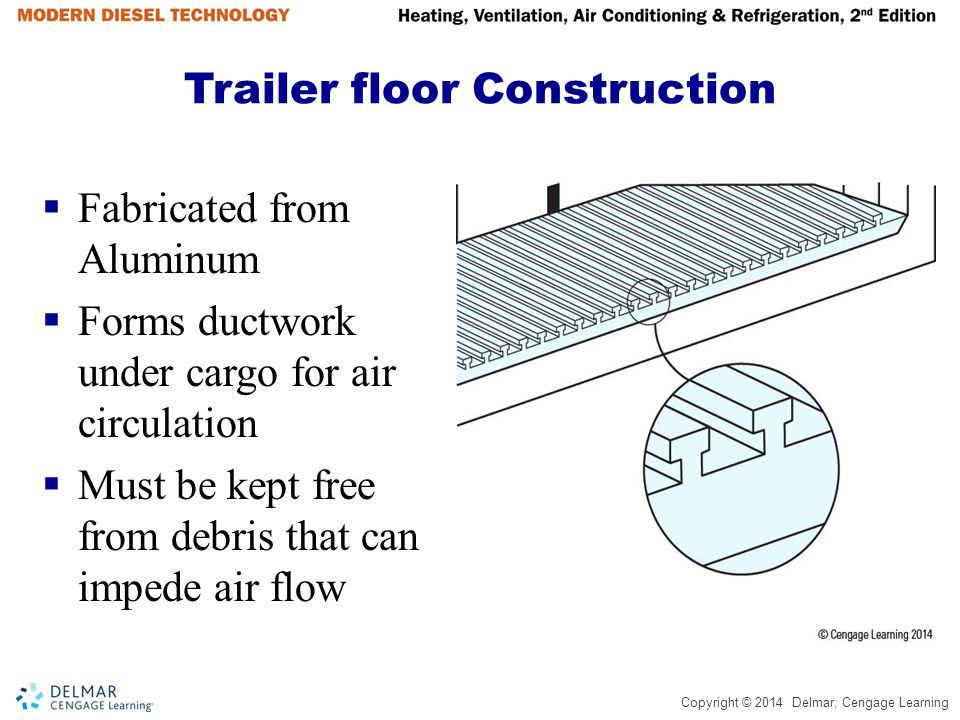 Copyright © 2014 Delmar, Cengage Learning Trailer floor Construction Fabricated from Aluminum Forms ductwork under cargo for air circulation Must be k