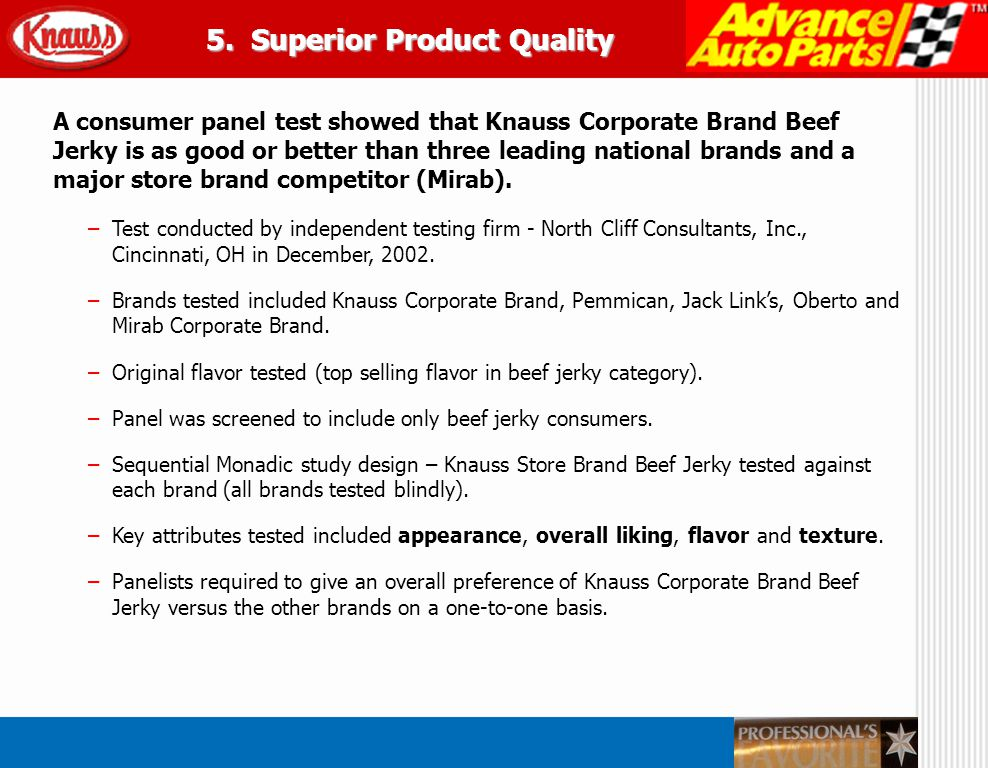 A consumer panel test showed that Knauss Corporate Brand Beef Jerky is as good or better than three leading national brands and a major store brand co